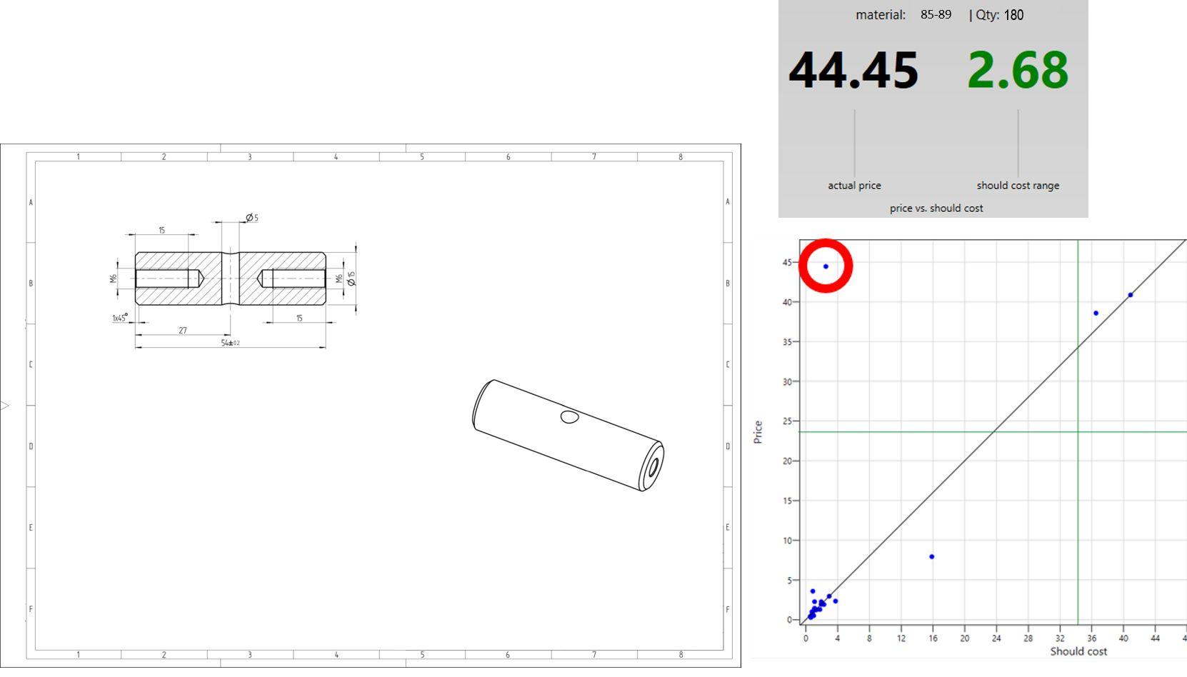 Beispiel für einen Prototypenpreis eines Bauteils, welches in den Stückzahlen gestiegen ist.